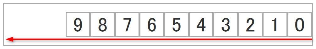 flex-direction: row-reverseを設定した際のイメージ