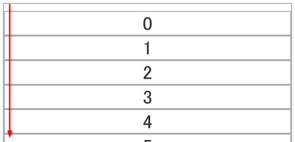 flex-direction: columnを設定した際のイメージ