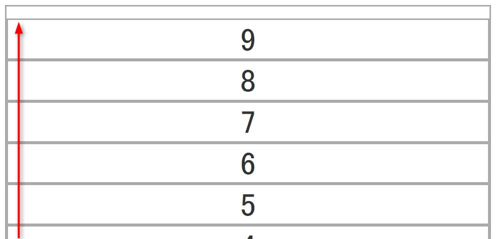 flex-direction: column-reverseを設定した際のイメージ