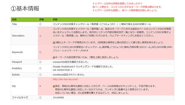 コンテンツSEOチェックツール【高評価】の結果画面1 サイト基本情報