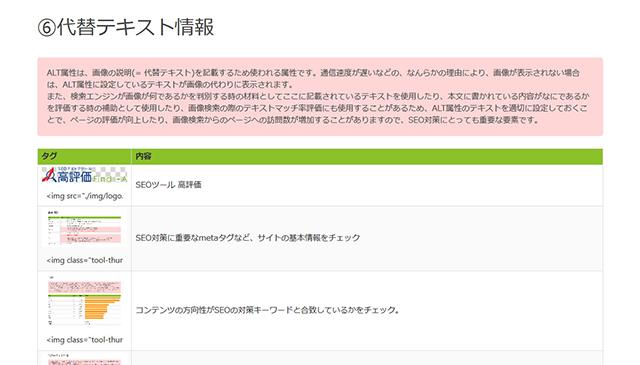 コンテンツSEOチェックツール【高評価】の結果画面6 代替テキスト情報